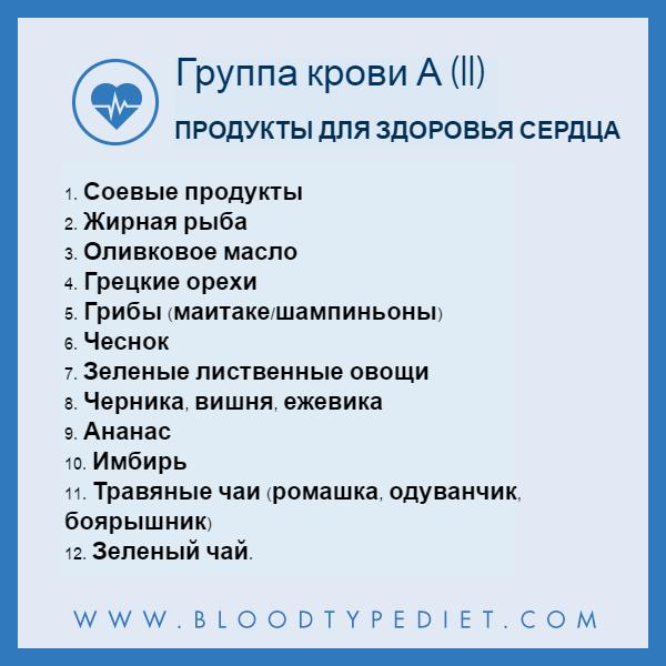 Питание По Группе Крови Отзывы Форум