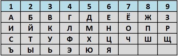 sovmestimost-imen-v-brake_a87ff679a2f3e71d9181a67b7542122c