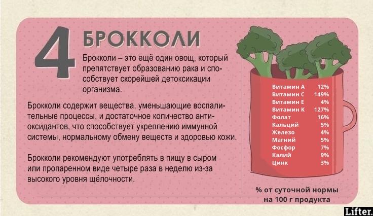 какие продукты убивают паразитов в организме