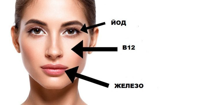 5-signs-nutrient-deficiency-can-see-face-696x365-696x365-696x365