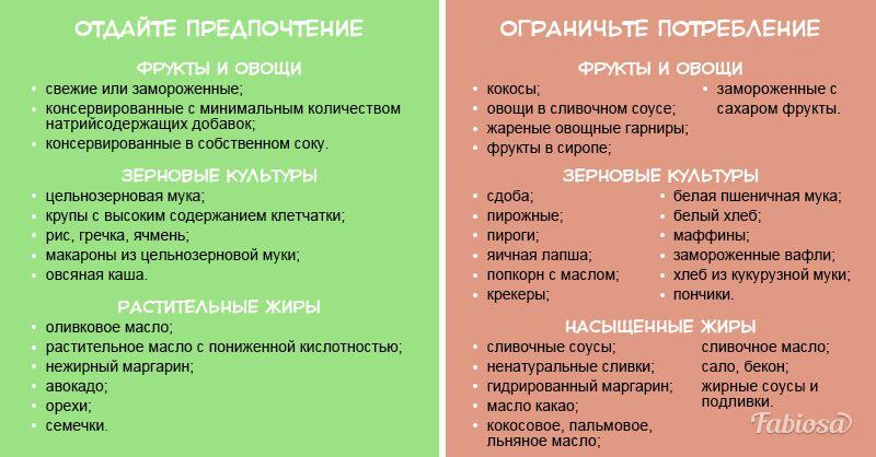 lbwkras-aujkrd-hotite-predotvratit-zabolevaniya-serdtsa-7-prostyh-privychek-pomogut-sohranit-ego-zdorove_1457b01a25f70d29f59a356a4627a3aa